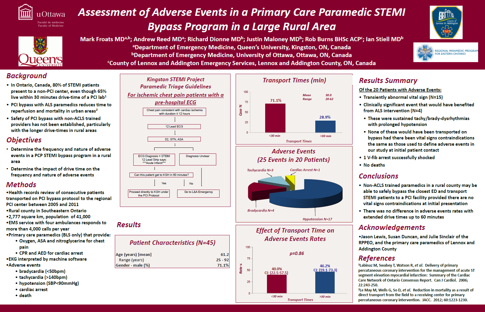 Assessment of Adverse Events in a Primary Care Paramedic ST-segment Elevation Myocardial Infarction Bypass Program in a large Rural Area