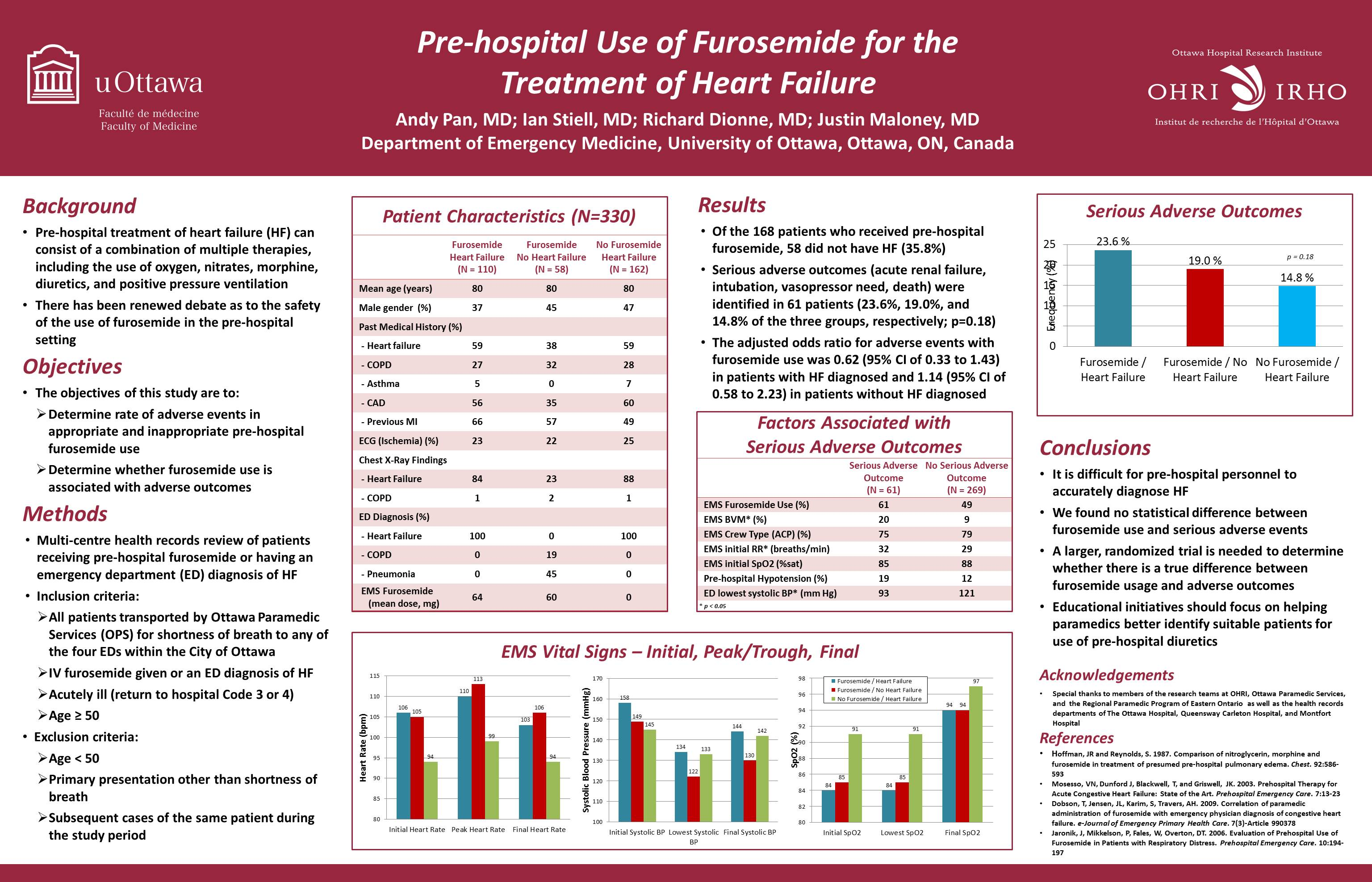 The use of furosemide in the prehospital setting for the treatment of heart failure. CAEP 2012